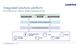 Integrated solutions platform