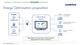 Energy Optimisation proposition